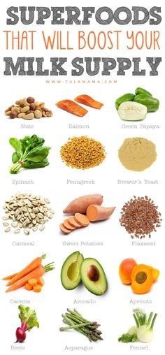 How To Increase Breast Milk Through Food You can increase your milk supply naturally, with food! Are you nursing and your milk supply is on the low side? No worries. There are lots of milk-boosting foods that can solve the problem quickly. It's easy too - Lactation Recipes, Lactation Cookies, Foods For Lactation, Lactation Boosting Foods, Fitness Logo, Breastfeeding Snacks, Breastfeeding Positions, Breastfeeding Quotes, Dieting While Breastfeeding