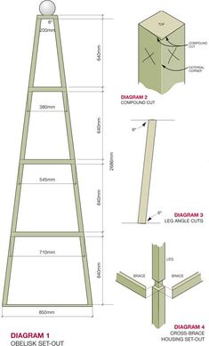 DIY obelisk