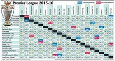 Sports Intelligence: PREMIER LEAGUE FIXTURES 2015/2016