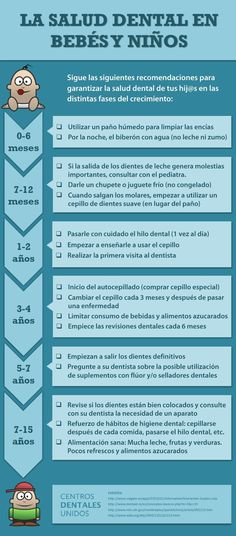 La importancia de la salud dental | Dentistas Getafe y Villarejo de Salvanés