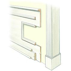 bhg | trim work and molding guide | wainscoting: what It Is
