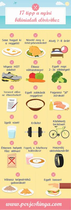17 tipp a nyári bikinialak eléréséhez || www.perjeskinga.com Healthy Habits, Healthy Tips, Healthy Recipes, Fitness Tips, Health Fitness, Natural Teething Remedies, Diet And Nutrition, Herbal Remedies, Eating Well