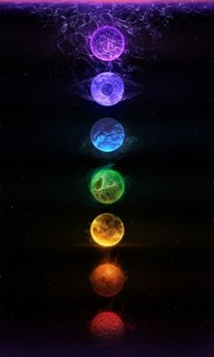 Seven chakras of our body are related to astrological planets.