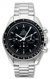 Best Luxury Watches for Men Under