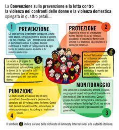 La Convenzione di Istanbul spiegata in 4 petali: http://www.amnesty.it/8-marzo-scuole #violenzadonne
