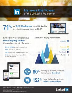 Harness the Power of the LinkedIn Pro-Sumer by LinkedIn Marketing Solutions via slideshare