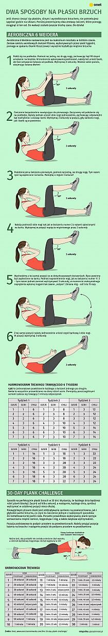 Yoga Fitness, Health Fitness, Seasonal Allergies, Plank Workout, Belly Fat Workout, Fitness Planner, Healthy Beauty, Stay Fit, Bądź Fit