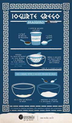 Receita ilustrada de Iogurte Grego Brasileiro com sabor de baunilha. Aprenda…