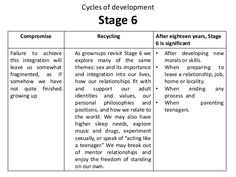 an analysis of social psychology essay on group experiences Social psychologists consider a group to be composed of two or more people who interact and depend on each other in some way examples of groups include a baseball team, an internet listserv, a college psychology class, and a cult.
