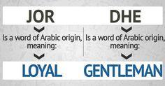 Origin of: JORDHE