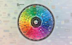 The conversation prism 2013 #infographic