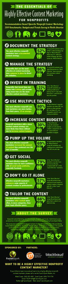fundraising infographic : Content Marketing für Non-Profit for Non profit Content Marketing Strategy, Inbound Marketing, Marketing Digital, Business Marketing, Internet Marketing, Online Marketing, Social Media Marketing, Business Tips, Online Business