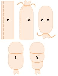 Head-sewing steps for Waldorf style doll