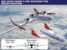 Virgin Galactic White Knight 3 and SS3.