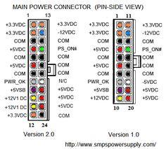 ATX - prese 20 pin e 24 pin