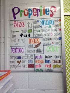 Properties of matter anchor chart, but I could use this to teach perspective in art.