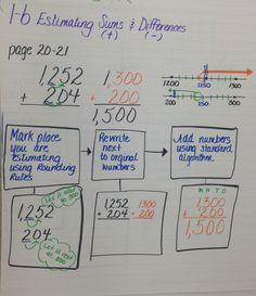 math worksheet : our 5 favorite prek math worksheets  worksheets : Estimating Addition And Subtraction Worksheets