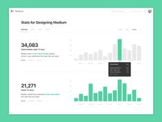An early exploration of the stats dashboard for publications. V1 of this project aimed to answer the question