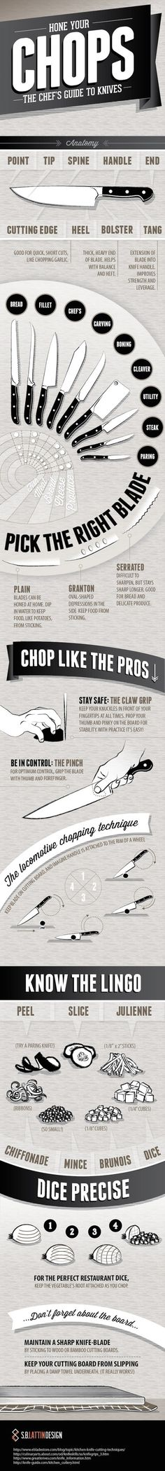 Do You Know How to Chop Like a Pro? [INFOGRAPHIC]