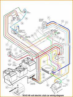 chastity a car diagram gem electric car wiring diagram wiring diagram data  gem electric car wiring diagram