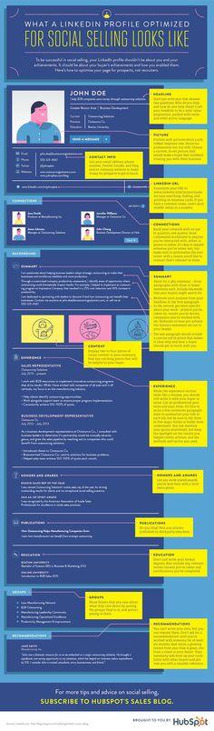Linkedin: cómo optimizar el perfil para Social Selling #infografia #socialmedia #marketing