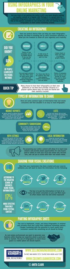 Using Infographics in Your Online Marketing Infographic