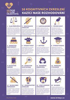 Kritické myšlení – naučte se posuzovat kvalitu informací, názorů a myšlenek Yoga Meditation, Nasa, Physics, Coaching, Education, School, Design, Literatura, Psychology