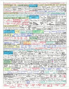 me ~ Posteingang :: Workspace Webmail Posteingang :: Workspace Webmail Quantum Physics, Physics Laws, How To Study… Physics Cheat Sheet, Quantum Physics, Study Physics, Physics Laws, Math Formulas, All Physics Formulas, Electrical Engineering, Engineering Exam, Mechanical Engineering