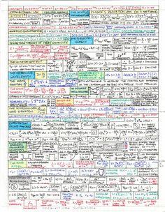 HOME OF ALL PHYSICS CHEAT SHEETS: https://www.cfa.harvard.edu/~afriedman/CheatSheetsIndex.html