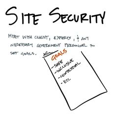 The first step to site security involves a sit down with the client. #AREsketches