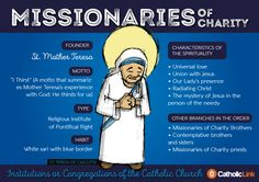 What You Need to Know About 9 of the Most Important Religious Orders | ChurchPOP