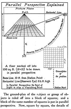 Prallel Perspective Explained