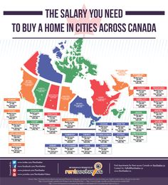 We've heard the complaints: it's tough to buy a home in Canada. But just how difficult is it? Depends entirely on where you live. Toronto-based website Rentseeker in February generated an infographic. Moving To Canada, Canada Travel, Vancouver, Migrate To Canada, Canada House, Toronto, Feeling Left Out, Destinations, Canada Eh