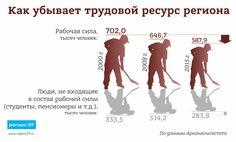 «Серые» зарплаты в Архангельской области: Налогом понеработающему или штрафом поработодателю?