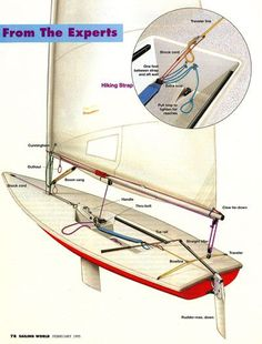 laser rigging - Google Search