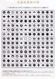 Japanese family emblems, KAMON