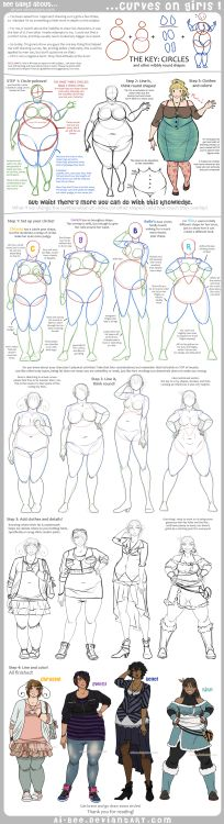 """juniysa: """" Hey new followers! In addition to writing, I also reblog art and great writing/drawing tips. This tutorial is incredible if you are a character designer looking to diversify your female characters. Adding weight to a character is not as..."""