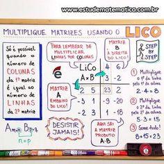Mapa mental multiplicação de matrizes