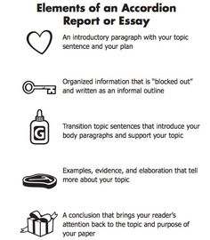 Step Up to Writing • Intermediate Elements of an Accordion Report or Essay