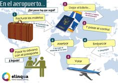 If you are travelling to Spanish-speaking countries you might have to take an airplane. Here's some useful airport Spanish vocabulary that you can use!