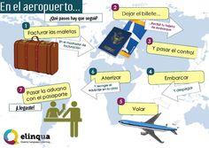 Useful sentences for travellers in Spanish_Skype Spanish lessons