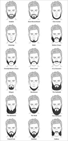 With so many options each day for how to grow a beard, choosing the best beard style for your beard can be difficult. Long or short? Refined…