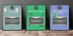Science Posters  Forces Contact and by PalaeoPrintsStudio on Etsy, $5.00
