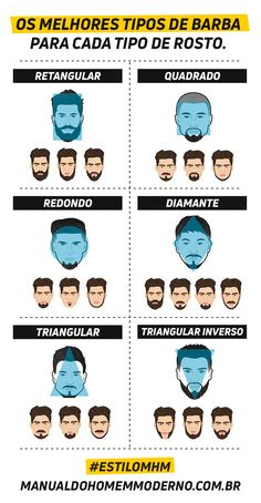 Types of beards for each face (and how to take care of each one) Haircut Types Face Shape Hairstyles, Hairstyles Haircuts, Haircuts For Men, Trendy Haircuts, Beard Styles For Men, Hair And Beard Styles, Curly Hair Styles, Facial Hair Styles, Barber Tips