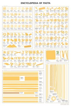 There a a lot of different types of pasta and for good reason. With this comprehensive visual encyclopedia you can learn about every different pasta type size best preparation methods and the best types of sauces to go along with it. Pasta Formen, Fun Cooking, Cooking Recipes, Cooking Light, Cooking Classes, Lunch Recipes, Cooking Pork, Cooking Hacks, Meal Recipes