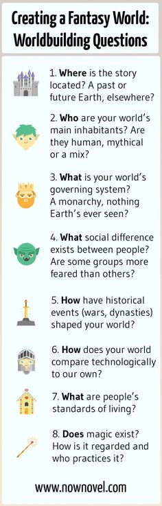 Creating a Fantasy World & Worldbuilding Infographic: Fantasy worldbuilding questions & Now Novel fantasy worldbuilding writing tip The post Creating a Fantasy World & Worldbuilding & Ideas and writing appeared first on Formation . Creative Writing Prompts, Book Writing Tips, Writing Words, Fiction Writing, Writing Resources, Writing Ideas, Science Fiction, Writing Help, Persuasive Writing