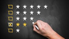 87% of Potential Customers Won't Consider Businesses With Low Ratings. #OnlineReputationManagement