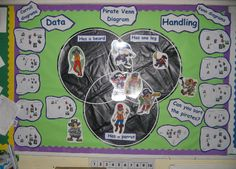 A super Pirate Data Handling classroom display photo contribution. Great ideas for your classroom! Pirate Activities, Eyfs Activities, Classroom Activities, School Displays, Classroom Displays, Classroom Themes, Pirate Day, Pirate Theme, Carroll Diagram