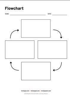 Free Printable Blank Vertical Flow Chart Graphic Organizer ...