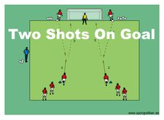 http://www.top-soccer-drills.com/two-shots-on-goal.html #Shooting #Drills For #Soccer #ShootingDrillsForSoccer